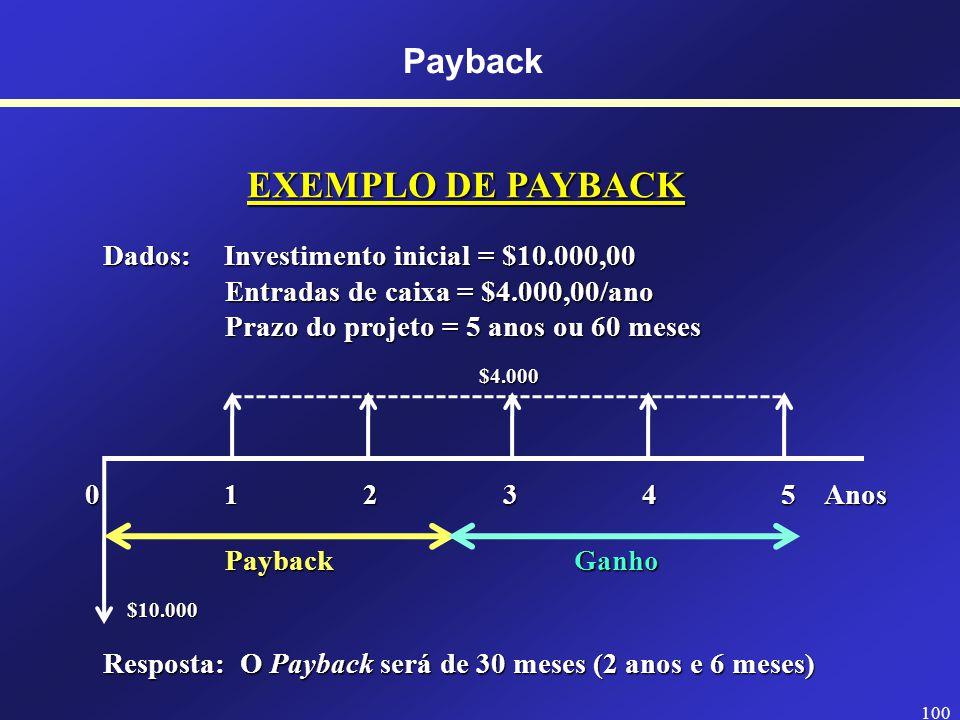 99 EXEMPLO DE PAYBACK Resolução: Aplica-se a regra de três Aplica-se a regra de três $4.000,00 12 meses $4.000,00 12 meses $10.000,00 X meses $10.000,00 X meses X = 30 meses X = 30 mesesResposta: O Payback será de 30 meses O Payback será de 30 meses (2 anos e 6 meses) (2 anos e 6 meses) Payback