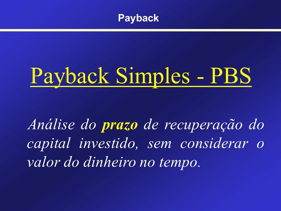 100 Dados: Investimento inicial = $10.000,00 Dados: Investimento inicial = $10.000,00 Entradas de caixa = $4.000,00/ano Entradas de caixa = $4.000,00/ano Prazo do projeto = 5 anos ou 60 meses Prazo do projeto = 5 anos ou 60 meses $4.000 $4.000 0 1 2 3 4 5 Anos 0 1 2 3 4 5 Anos Payback Ganho Payback Ganho $10.000 $10.000 Resposta: O Payback será de 30 meses (2 anos e 6 meses) Resposta: O Payback será de 30 meses (2 anos e 6 meses) Payback EXEMPLO DE PAYBACK