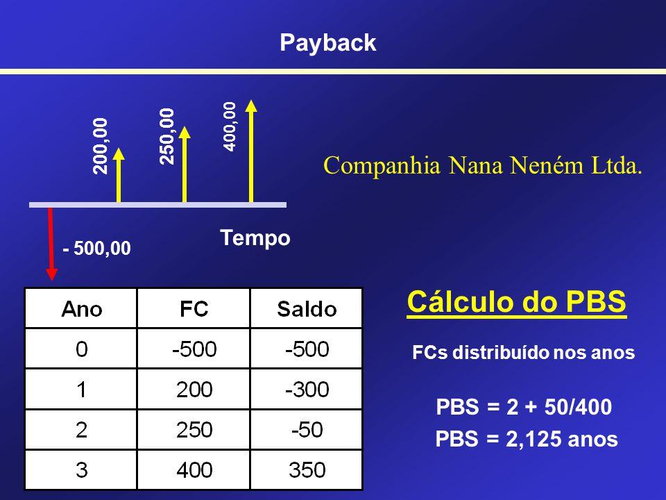 Payback Simples - PBS Análise do prazo de recuperação do capital investido, sem considerar o valor do dinheiro no tempo.