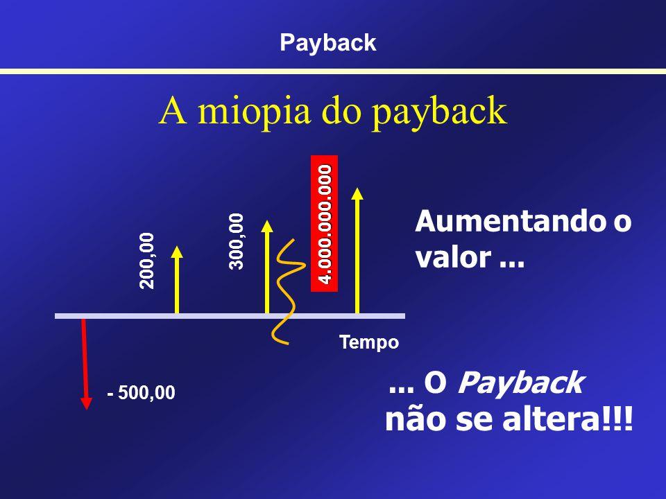 Perigos do Payback Simples Não considera o valor do dinheiro no tempo Miopia financeira –Visão curta –Analisa até a recuperação do capital investido Payback Descontado Outras técnicas devem ser empregadas Payback