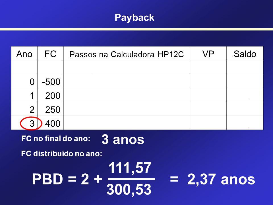 Calculando o PBD Voltando para o exemplo anterior … Tempo - 500,00 200,00 250,00 400,00 CMPC = 10% a.a.