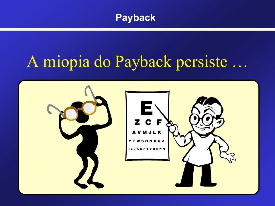 Payback Descontado Vantagens – Considera o valor do dinheiro no tempo – Fácil de entender Desvantagens – Maior complexidade algébrica – É preciso conhecer o CMPC – Miopia permanece Payback