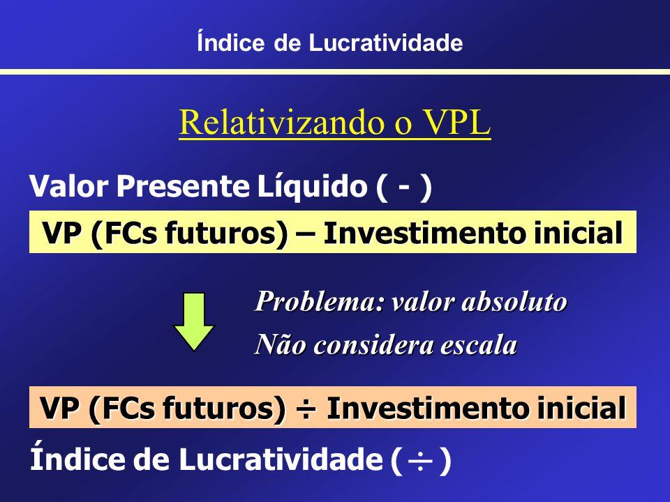 Problema do VPL Medida em valor absoluto É melhor ganhar um VPL de $80 em um investimento de $300 ou um VPL de $90 em um investimento de $400.