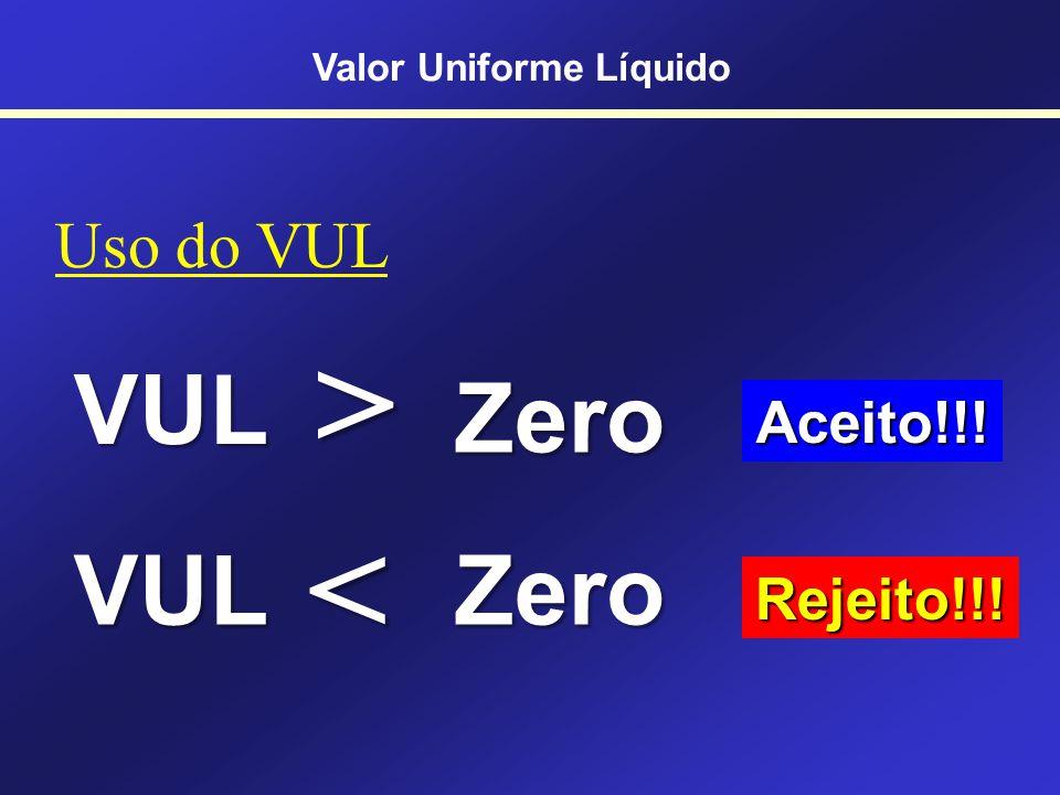 Calculando VUL na HP12C AnoFC 0-500 1200 2250 3400 [f] [Reg] 500 [CHS] [g] [CF 0 ] 200 [g] [CF j ] 250 [g] [CF j ] 400 [g] [CF j ] 10 [i] [f] [NPV] 188,9557 [PMT] $75,9819 Valor Uniforme Líquido