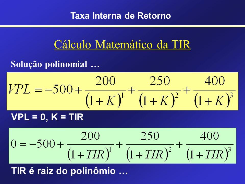 Conceito algébrico da TIR Valor do CMPC que faz com que o VPL seja igual a zero.