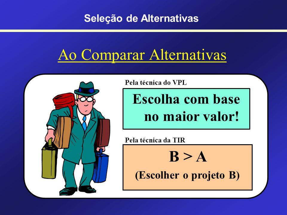 Análise da Diferença (Incremento) Incremento Projeto A Projeto B -1,00 -10,00 +1,50 +11,00 50% 10% +$0,50+$1,00 B – A -9,00 +9,50 5,56% + $0,50 CMPC = 0% VPL > 0 Aceito.