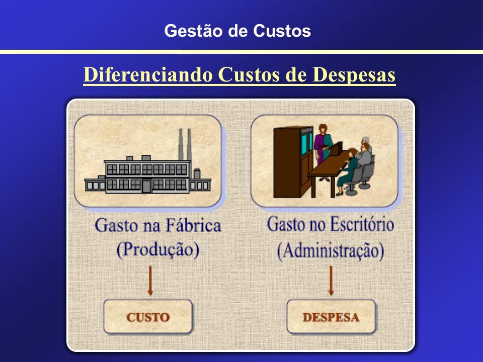 Gestão de Custos CUSTOS X DESPESAS C U S T O S GASTOS NA ÁREA DE PRODUÇÃO D E S P E S A S GASTOS FORA DA ÁREA DE PRODUÇÃO (ÁREAS ADMINISTRATIVA, COMERCIAL OU FINANCEIRA)