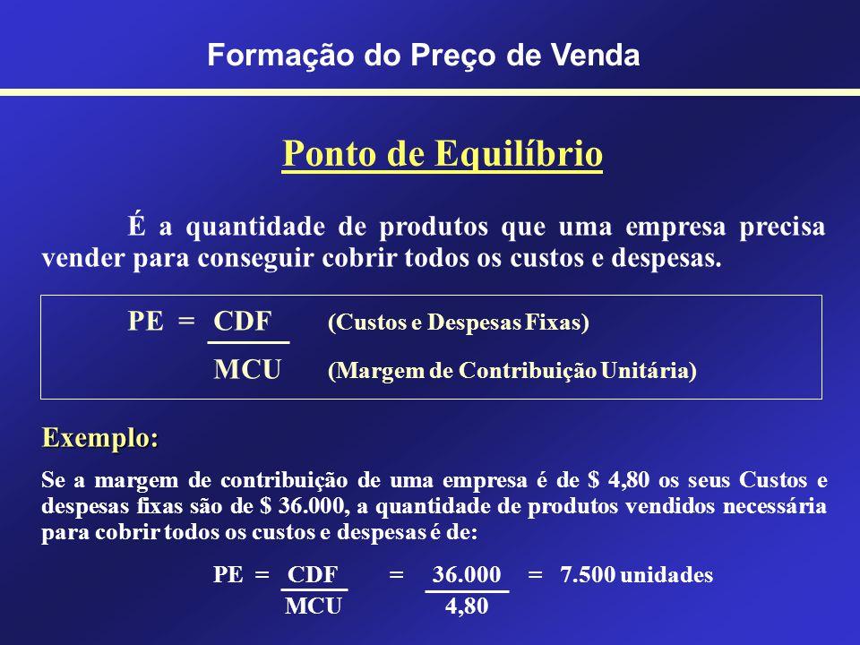 Formação do Preço de Venda Margem de Contribuição Negativa A margem de contribuição deve ser positiva.
