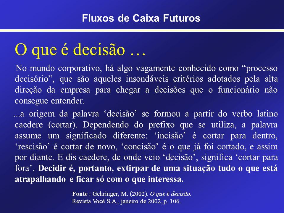 AtivosInvestimentos Passivos PassivosFinanciamentos FCL FCL = Fluxo de Caixa Livre Maximizar valor ou riqueza TMA = Taxa Mínima de Atratividade TMA Técnicas Fluxos de Caixa Futuros