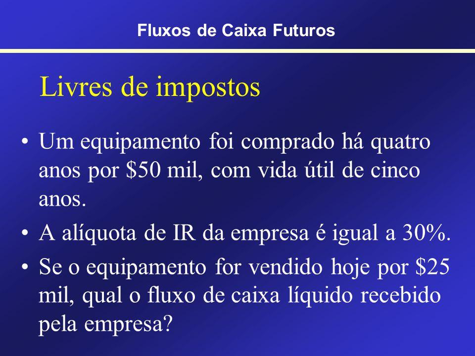 Pensando em... Impostos e Venda de Imobilizado Fluxos de Caixa Futuros