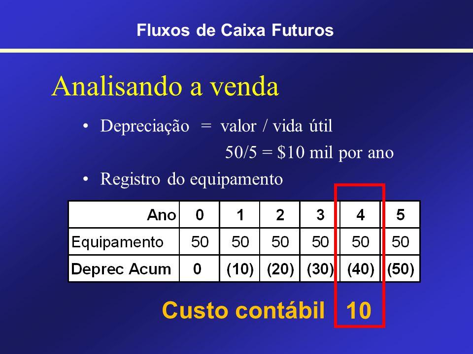 Venda de imobilizado Valor de venda (-) Custo contábil Resultado não operacional (-) IR Resultado líquido Fluxo de Caixa (+) Entrada (Venda) (-) Saída (IR) Líquido Fluxos de Caixa Futuros
