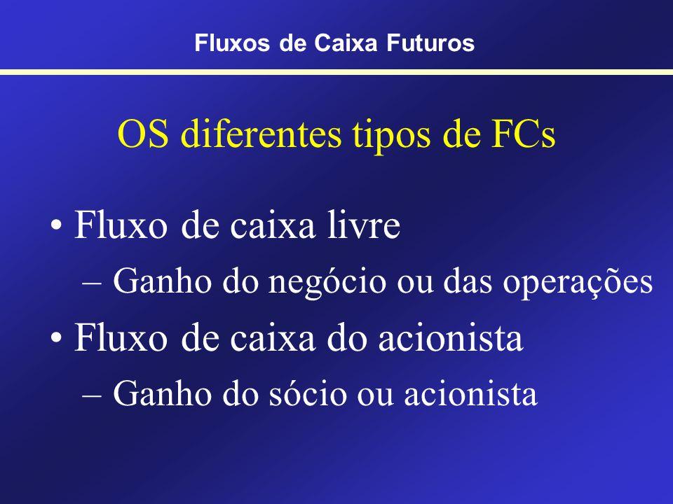 Os importantes e... Diferentes Fluxos de Caixa Fluxos de Caixa Futuros