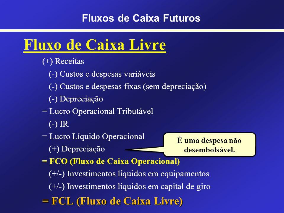 Fluxo de Caixa do Acionista AtivosPassivosDívidas Patrimônio Líquido FCAKs Técnicas Fluxos de Caixa Futuros