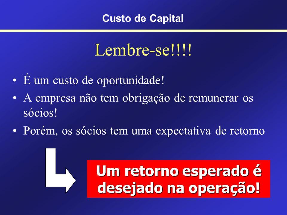 Fontes internas Capital Próprio Custo de Capital