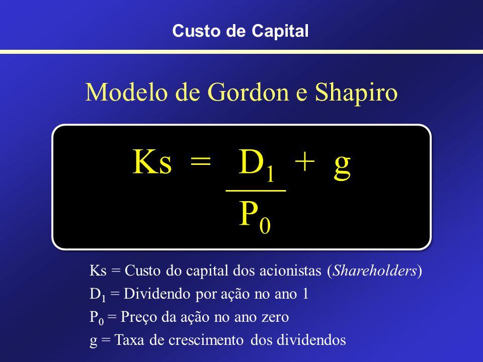 Modelo de Crescimento Constante de Gordon e Shapiro Custo de Capital