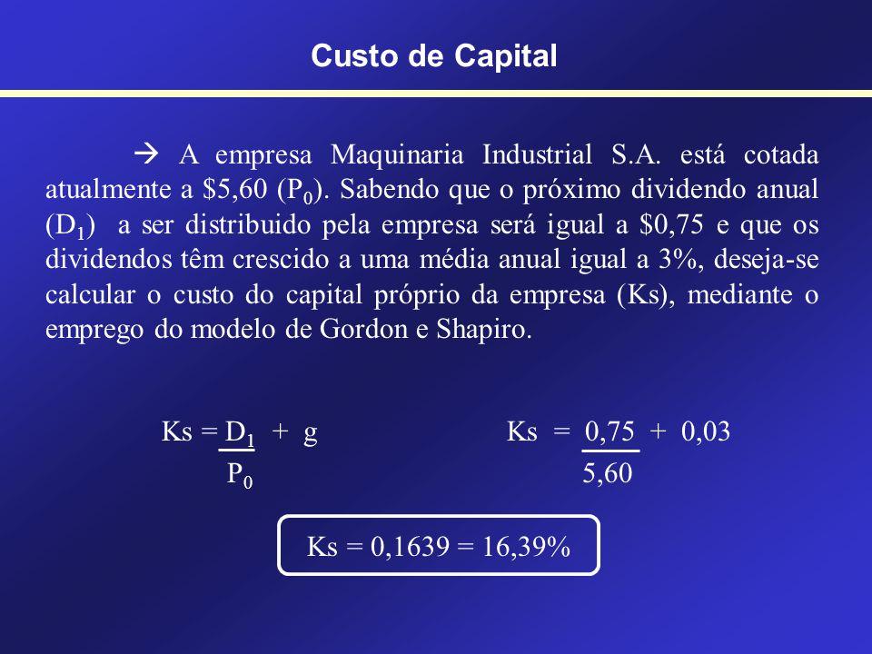 Modelo de Gordon e Shapiro Ks = D 1 + g P 0 Custo de Capital Ks = Custo do capital dos acionistas (Shareholders) D 1 = Dividendo por ação no ano 1 P 0 = Preço da ação no ano zero g = Taxa de crescimento dos dividendos