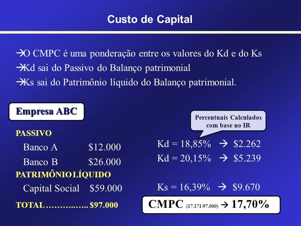 Custo de Capital A empresa Maquinaria Industrial S.A.