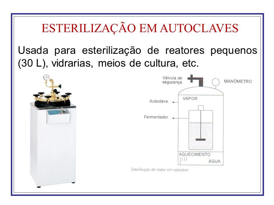 ESTERILIZAÇÃO EM AUTOCLAVES Usada para esterilização de reatores pequenos (30 L), vidrarias, meios de cultura, etc.