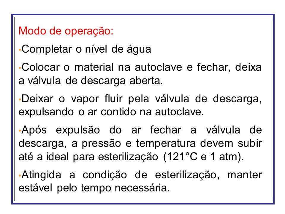 Modo de operação: Completar o nível de água Colocar o material na autoclave e fechar, deixa a válvula de descarga aberta. Deixar o vapor fluir pela vá