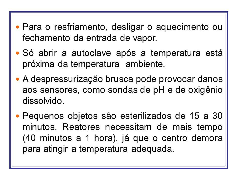 Para o resfriamento, desligar o aquecimento ou fechamento da entrada de vapor. Só abrir a autoclave após a temperatura está próxima da temperatura amb