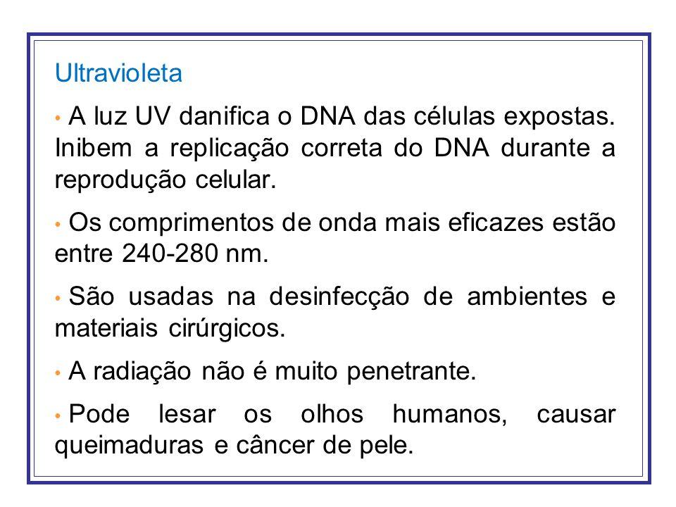 Ultravioleta A luz UV danifica o DNA das células expostas. Inibem a replicação correta do DNA durante a reprodução celular. Os comprimentos de onda ma