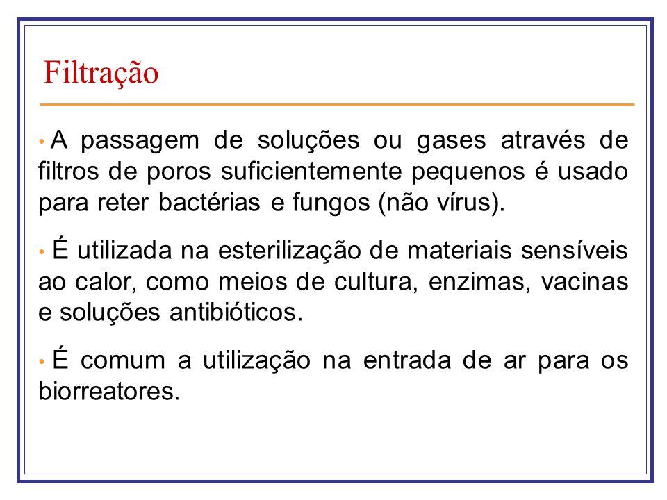 Filtração A passagem de soluções ou gases através de filtros de poros suficientemente pequenos é usado para reter bactérias e fungos (não vírus). É ut