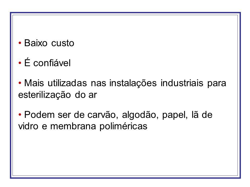 Baixo custo É confiável Mais utilizadas nas instalações industriais para esterilização do ar Podem ser de carvão, algodão, papel, lã de vidro e membra
