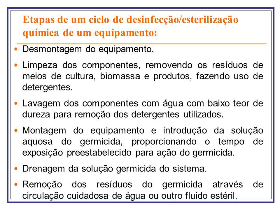Etapas de um ciclo de desinfecção/esterilização química de um equipamento: Desmontagem do equipamento. Limpeza dos componentes, removendo os resíduos
