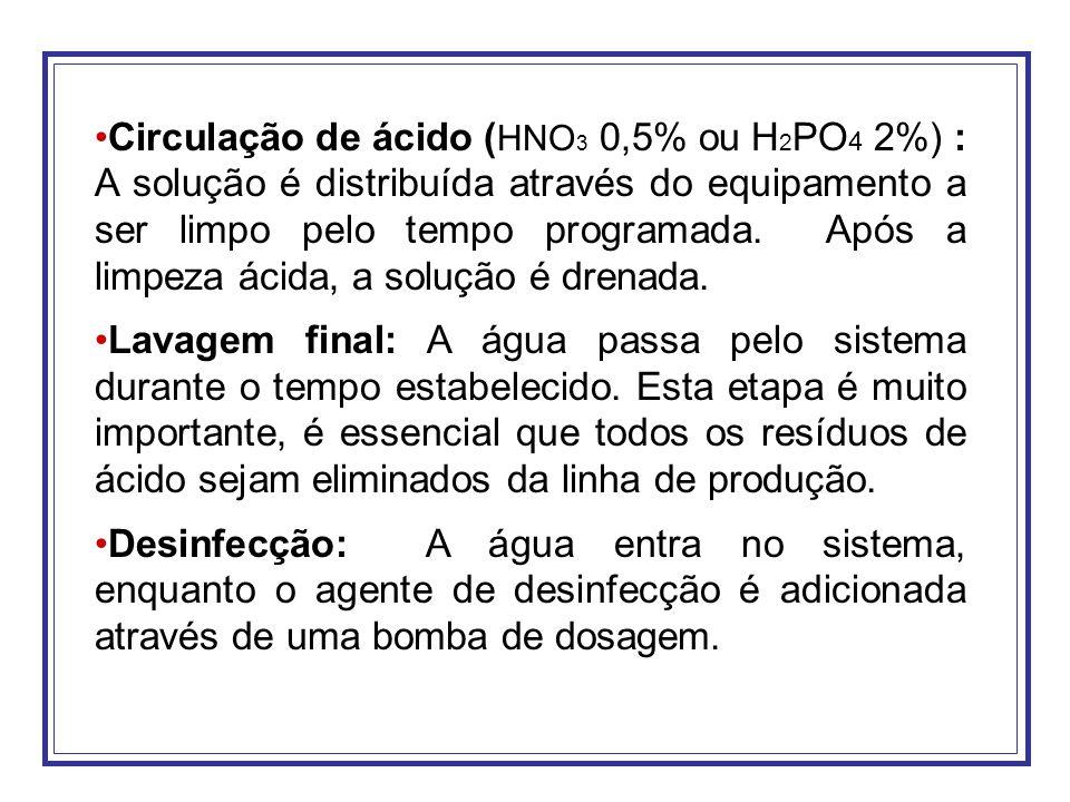 Circulação de ácido ( HNO 3 0,5% ou H 2 PO 4 2%) : A solução é distribuída através do equipamento a ser limpo pelo tempo programada. Após a limpeza ác