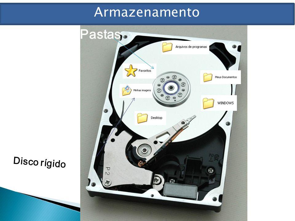 PASTA ARQUIVOS Pasta x Arquivos