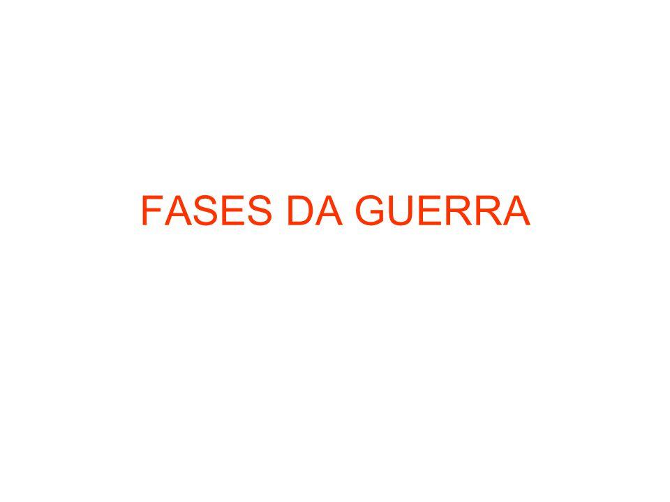 FASES DA GUERRA