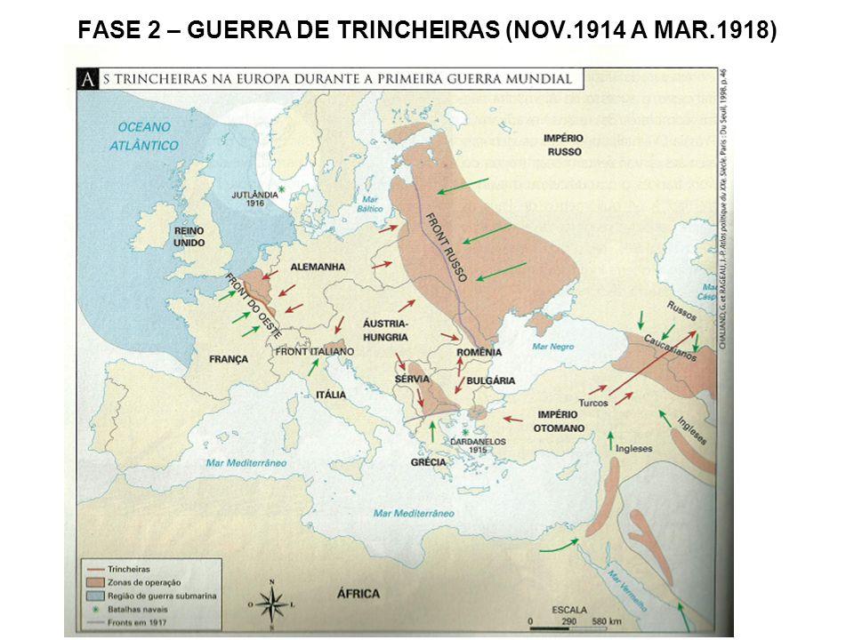 FASE 2 – GUERRA DE TRINCHEIRAS (NOV.1914 A MAR.1918)