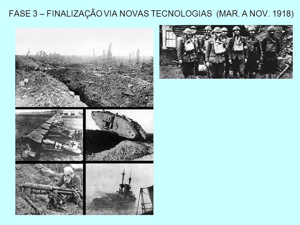 FASE 3 – FINALIZAÇÃO VIA NOVAS TECNOLOGIAS (MAR. A NOV. 1918)