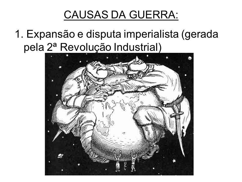 CAUSAS DA GUERRA: 1. Expansão e disputa imperialista (gerada pela 2ª Revolução Industrial)