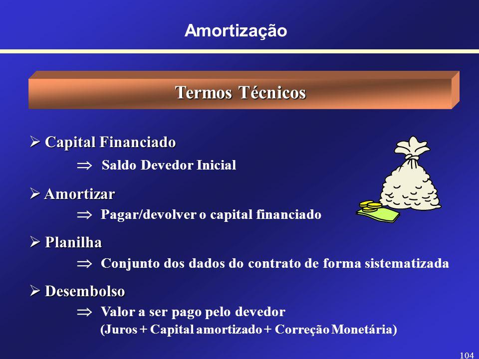 103 Amortização Noções Introdutórias Quando um empréstimo é realizado/contraído, o tomador de recursos (pessoa física/jurídica) e o emprestador de rec