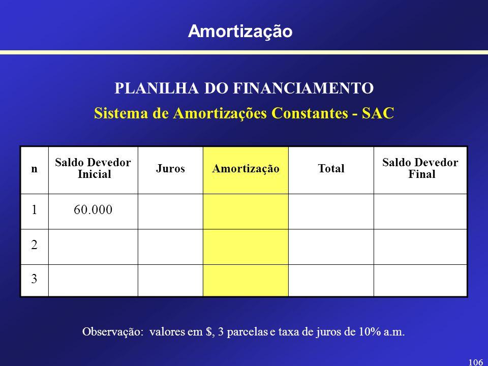 105 Amortização SISTEMA SAC Taxa de juros (i) Amortizações Juros Valor Presente Características: - A amortização é CONSTANTE (uniforme); - Os juros in