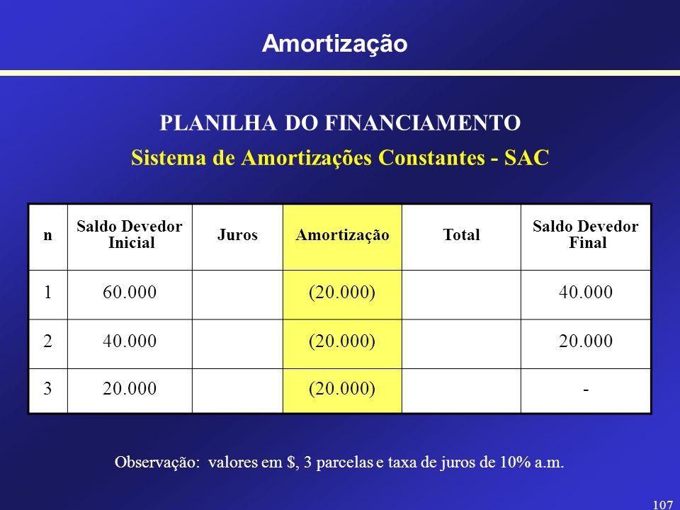 106 PLANILHA DO FINANCIAMENTO Sistema de Amortizações Constantes - SAC n Saldo Devedor Inicial JurosAmortizaçãoTotal Saldo Devedor Final 160.000 2 3 A