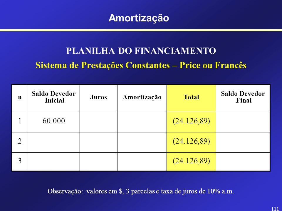 110 PLANILHA DO FINANCIAMENTO Sistema de Prestações Constantes – Price ou Francês n Saldo Devedor Inicial JurosAmortizaçãoTotal Saldo Devedor Final 16