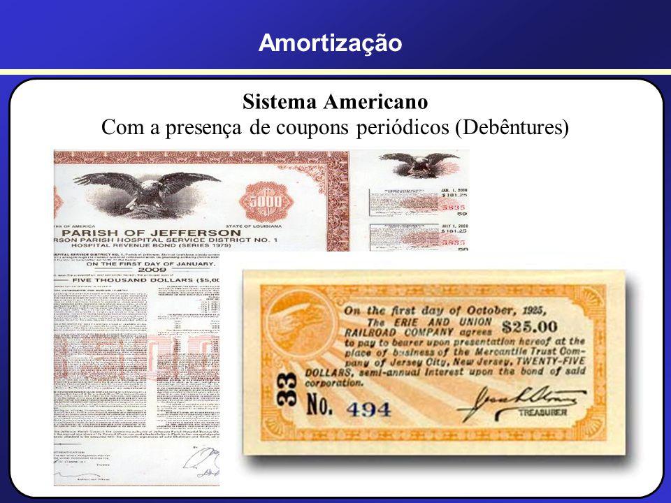 115 PLANILHA DO FINANCIAMENTO Sistema Americano n Saldo Devedor Inicial JurosAmortizaçãoTotal Saldo Devedor Final 160.000(6.000)- 60.000 2 (6.000)- 60.000 3 (6.000)(60.000)(66.000)- Amortização Observação: valores em $, 3 parcelas e taxa de juros de 10% a.m.