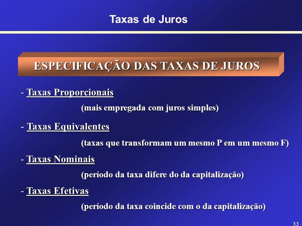 32 Curso de Graduação em Administração Prof. Hubert Chamone Gesser, Dr. Disciplina de Matemática Financeira Retornar Taxas de Juros