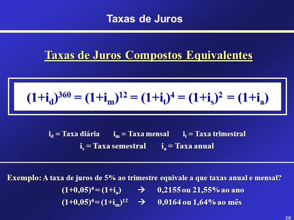 35 TAXAS DE JUROS EQUIVALENTES São as que, referidas a períodos de tempo diferentes e aplicadas a um mesmo capital, pelo mesmo prazo, produzem juros iguais e, consequentemente, montantes iguais.
