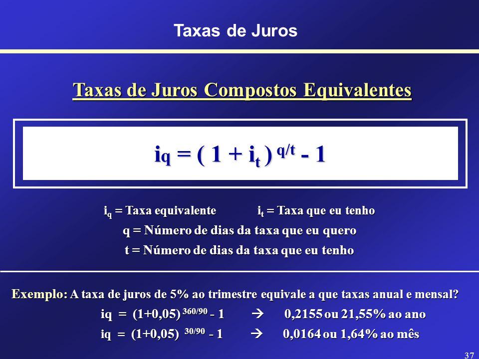 36 Taxas de Juros Compostos Equivalentes (1+i d ) 360 = (1+i m ) 12 = (1+i t ) 4 = (1+i s ) 2 = (1+i a ) i d = Taxa diária i m = Taxa mensal i t = Taxa trimestral i s = Taxa semestral i a = Taxa anual Exemplo: A taxa de juros de 5% ao trimestre equivale a que taxas anual e mensal.