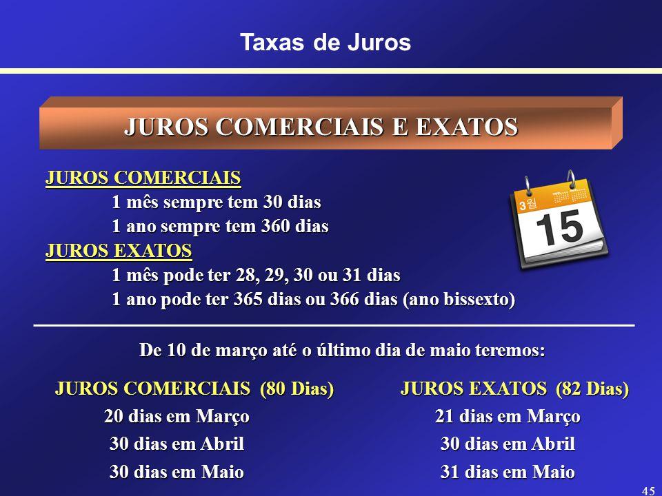 44 TAXAS DE JUROS EFETIVAS Refere-se aquela definida a um período de tempo igual ao definido para a capitalização.