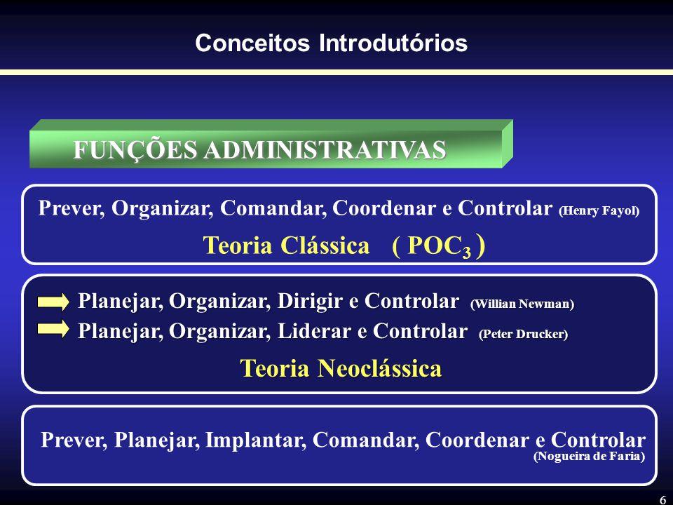 5 ADMINISTRAÇÃO A administração é o processo de planejar, organizar, liderar e controlar os esforços realizados pelos membros da organização e o uso d