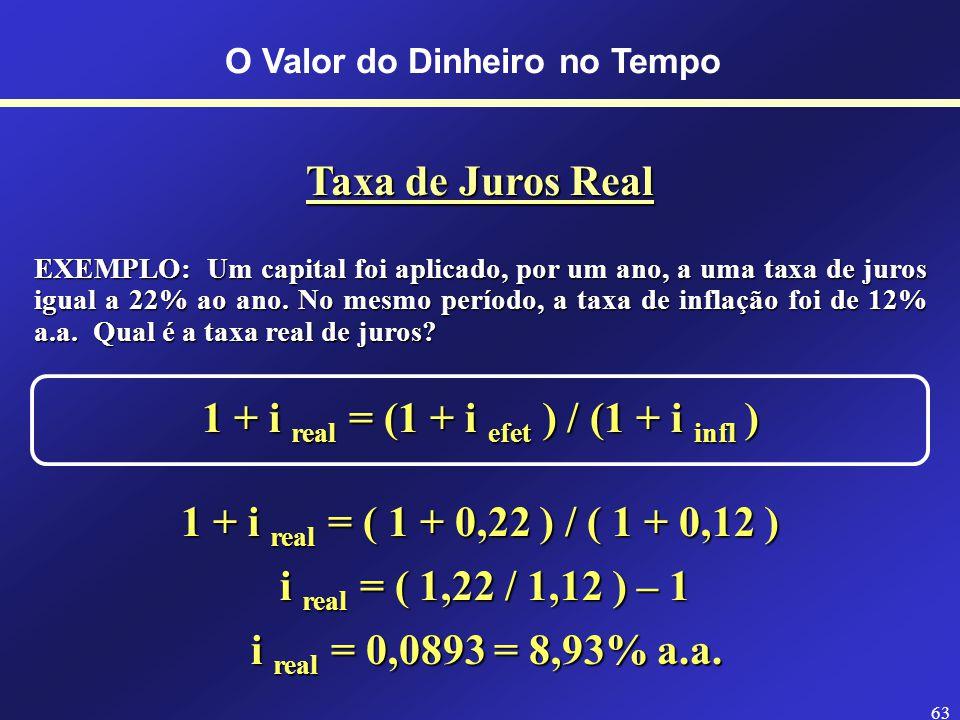 62 O Valor do Dinheiro no Tempo Fórmula empregada para descontar a inflação de uma taxa de juros 1 + i real = (1 + i efet ) / (1 + i infl ) i real = Taxa de Juros Real no Período i real = Taxa de Juros Real no Período i efet = Taxa de Juros Efetiva no Período i infl = Taxa de Juros da Inflação no Período Taxa de Juros Real