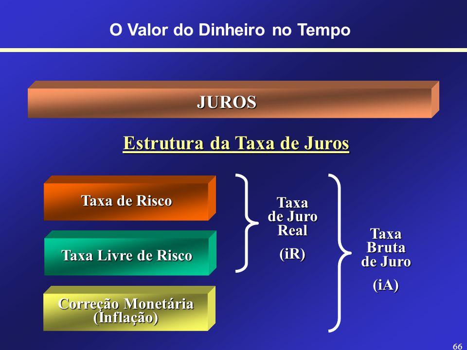 65 O Valor do Dinheiro no Tempo JUROS E TAXAS DE JUROS Juros Simples x Juros Compostos Juros Simples: Os juros são calculados sobre o valor presente.