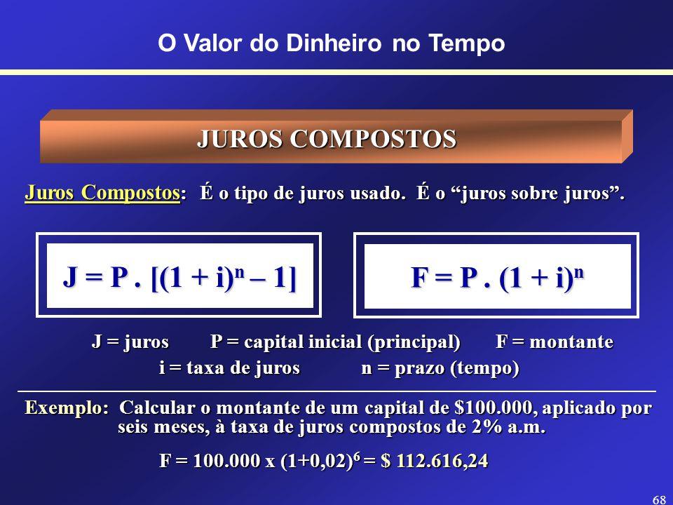 67 O Valor do Dinheiro no Tempo JUROS SIMPLES Juros Simples : Usados no curto prazo em países com economia estável J = juros P = capital inicial (principal)F = montante i = taxa de jurosn = prazo (tempo) Exemplo: Calcular o montante de um capital de $100.000, aplicado por seis meses, à taxa de juros simples de 2% a.m.