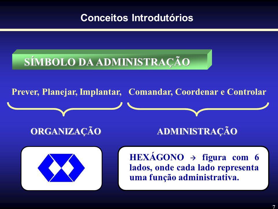 6 Conceitos Introdutórios FUNÇÕES ADMINISTRATIVAS Planejar, Organizar, Dirigir e Controlar (Willian Newman) Planejar, Organizar, Liderar e Controlar (