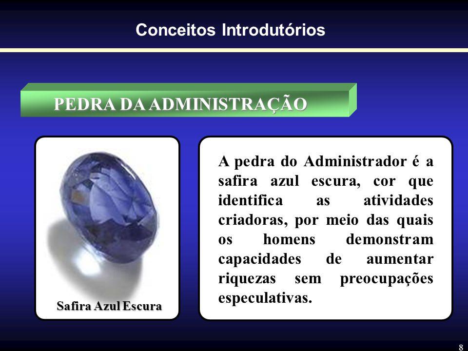 7 Conceitos Introdutórios SÍMBOLO DA ADMINISTRAÇÃO Prever, Planejar, Implantar, Comandar, Coordenar e Controlar ORGANIZAÇÃOADMINISTRAÇÃO HEXÁGONO HEXÁ