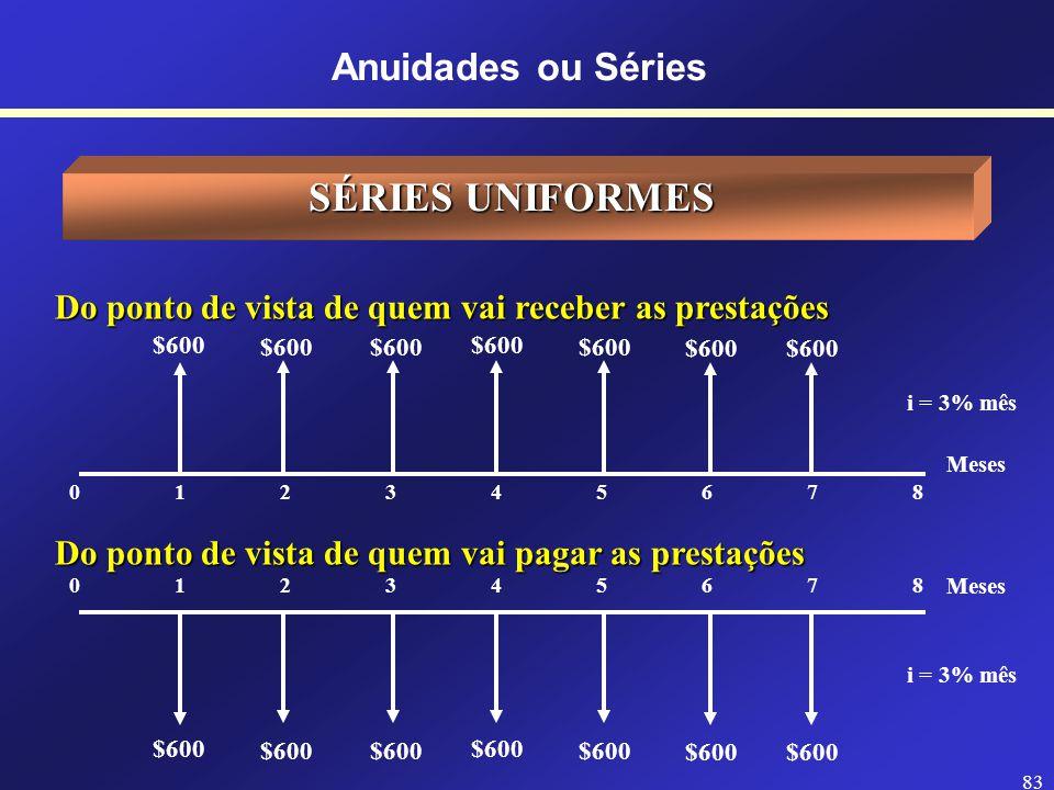 82 1) Quanto ao Tempo: - Temporária (pagamentos ou recebimentos por tempo determinado) - Infinita (os pagamentos ou recebimentos se perpetuam – ad eternum) 2) Quanto à Periodicidade: - Periódica (intervalo de tempo iguais ou constantes) - Não Periódica (intervalos de tempo variáveis ou irregulares) 3) Quanto ao Valor das Prestações: - Fixos ou Uniformes (todos os valores são iguais) - Variáveis (os valores variam, são distintos) 4) Quanto ao Momento dos Pagamentos: - Antecipadas (o 1 o pagamento ou recebimento está no momento zero) - Postecipadas (as prestações ocorrem no final dos períodos) CLASSIFICAÇÃO DAS SÉRIES Anuidades ou Séries